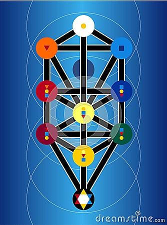 Cabala Jewish Symbols On Blue Background