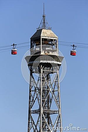 Cable Car - Barcelona - Spain