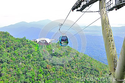 Cable Car in Langkawi Island Editorial Photography