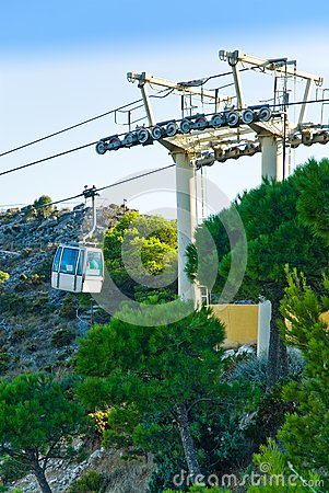 Cable car system