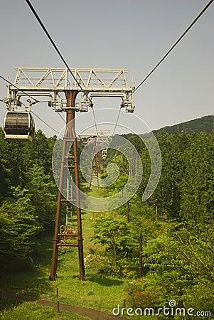 Free Cable Railway Stock Photo - 15372720