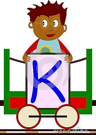 Cabritos y serie del tren - K