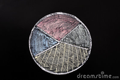 Cake graph in four colorful pieces