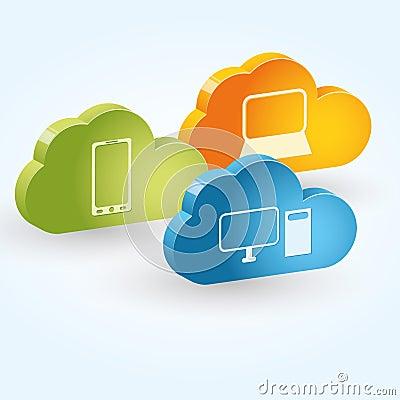 Calcul de nuage