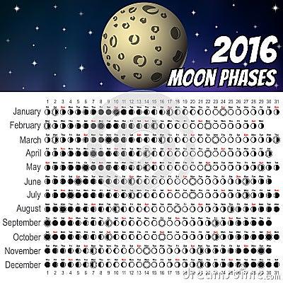 lua põe em fase o calendário 2016 Lua dos desenhos animados ...
