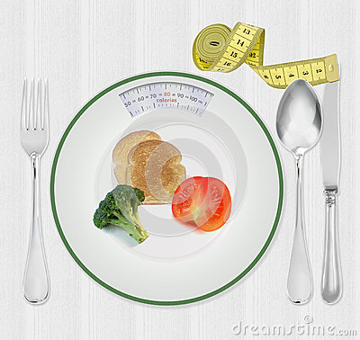 Calories scale plate with diet food