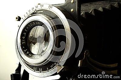 Camera Lens and Shutter