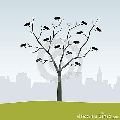 The camera tree