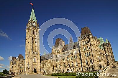 Canada s Parliament