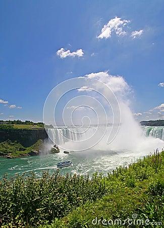 Canadian Horseshoe Falls- Niagara Falls