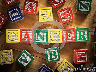 Cancer concept