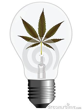 Cannabis energy