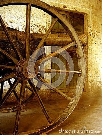 Canon Wheels