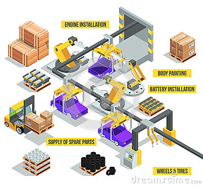 Car industry. Factory with auto production phases. Vector isometric illustrations Vector Illustration