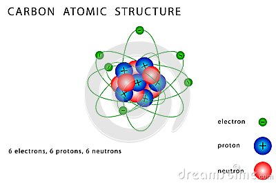 Carbon Atomic Structure Stock Photography - Image: 29450792