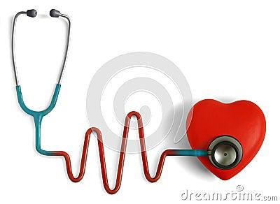 Cardiology (Heartcare)