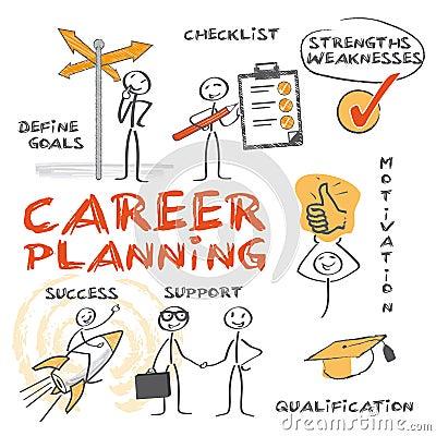 Free Career Planning Royalty Free Stock Image - 41877946