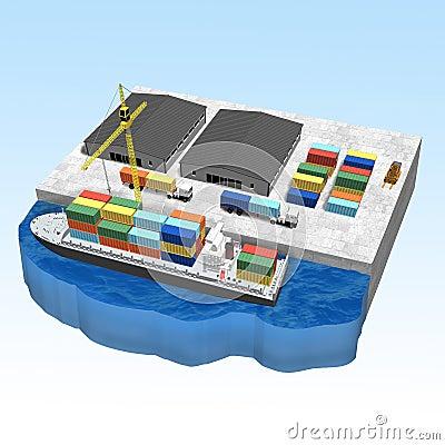 Cargo and Shipping Concept