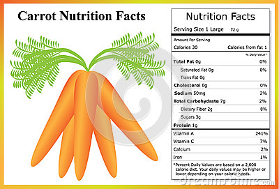 Bunch of carrots with green tops and a carrot nutrient label.