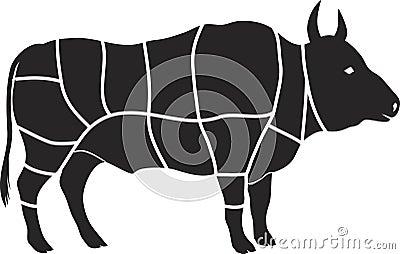 Carta de la carne de vaca
