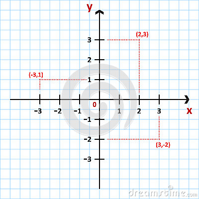 coordinate plane illustration with Stock Photo Cartesian Coordinate System Plane Vector Illustration Image32321540 on Polar 12 7p 43005 moreover 62493 tg3n3p3p06 likewise Coordinate systems also 62071 graph xyblnk additionally Ch04 CartesianCoordinateSystem.
