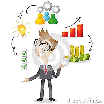 Cartoon character: Successful Businessman