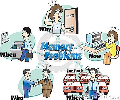 memory problem