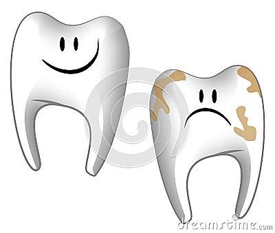 Cartoonish Teeth Dental Care