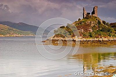 Castle Maol, Kyleakin