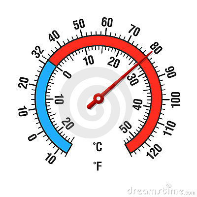 how to read a thermometer in celsius and fahrenheit