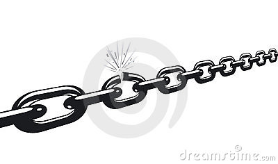 Chain cracked