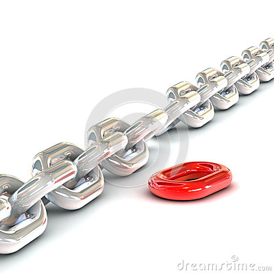 Chain Teamwork