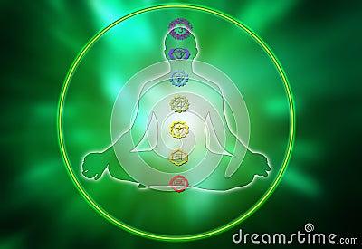 Chakra circle