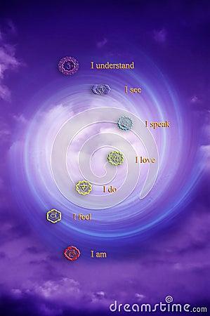 Free Chakra Energy Royalty Free Stock Image - 15498496