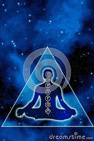 Chakra and meditation