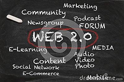 Chalkboard Web 2.0