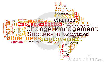 multiculture change management With a commitment from top leaders in an organization to change the existing culture to one of diversity inclusion, the diversity change management process can succeed this process includes analyzing where the organization is currently at through a diversity audit.