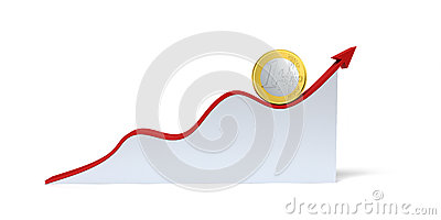 Changes in the euro exchange rate