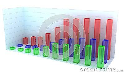 chart bars