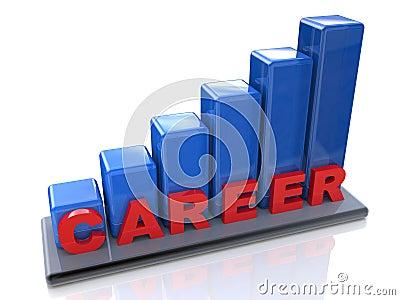 Chart career success
