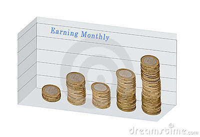 Chart of earning