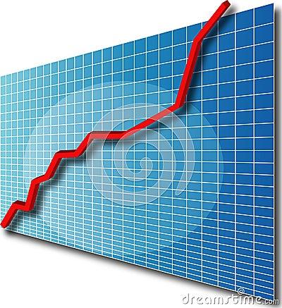 Chart line3d up