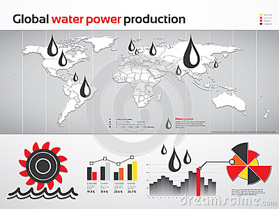 Charts and graphics for global water power