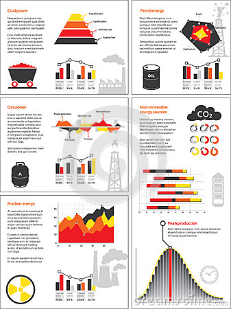 Charts and graphics of non-renewable energy