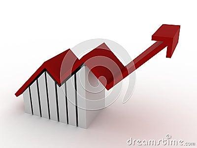 Charts & Progress