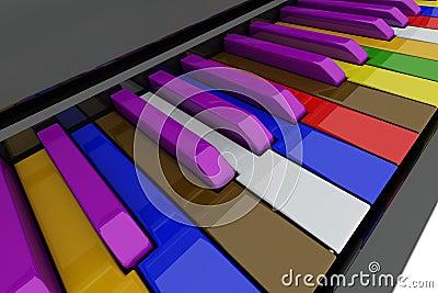 Chaves do piano grande