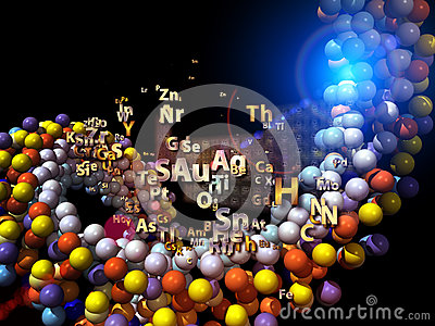 Chemical Elements Arrangement