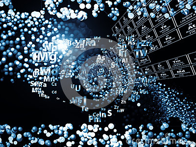 Chemical Elements Composition