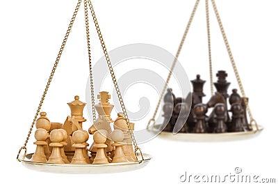 Chess game metaphor