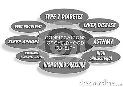 Childhood Obesity: a Result of Bad Parenting?